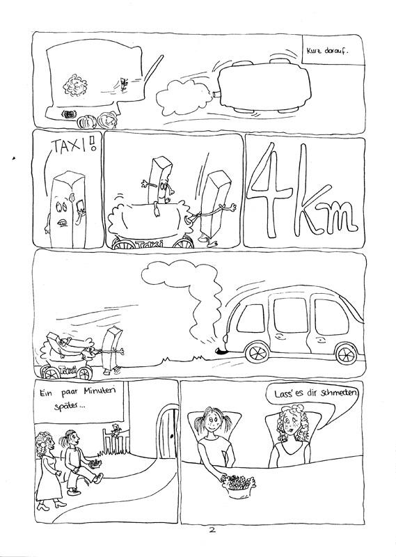 comicfiguren zeichnen step by step